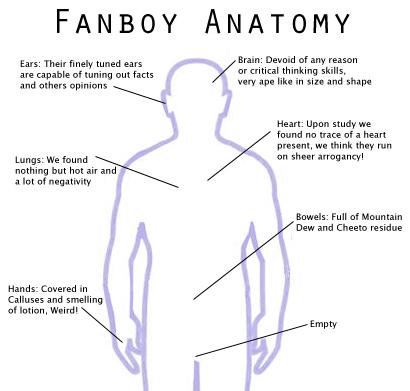 fanboyanatomy
