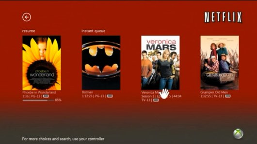Netflix Interface when using the Kinect